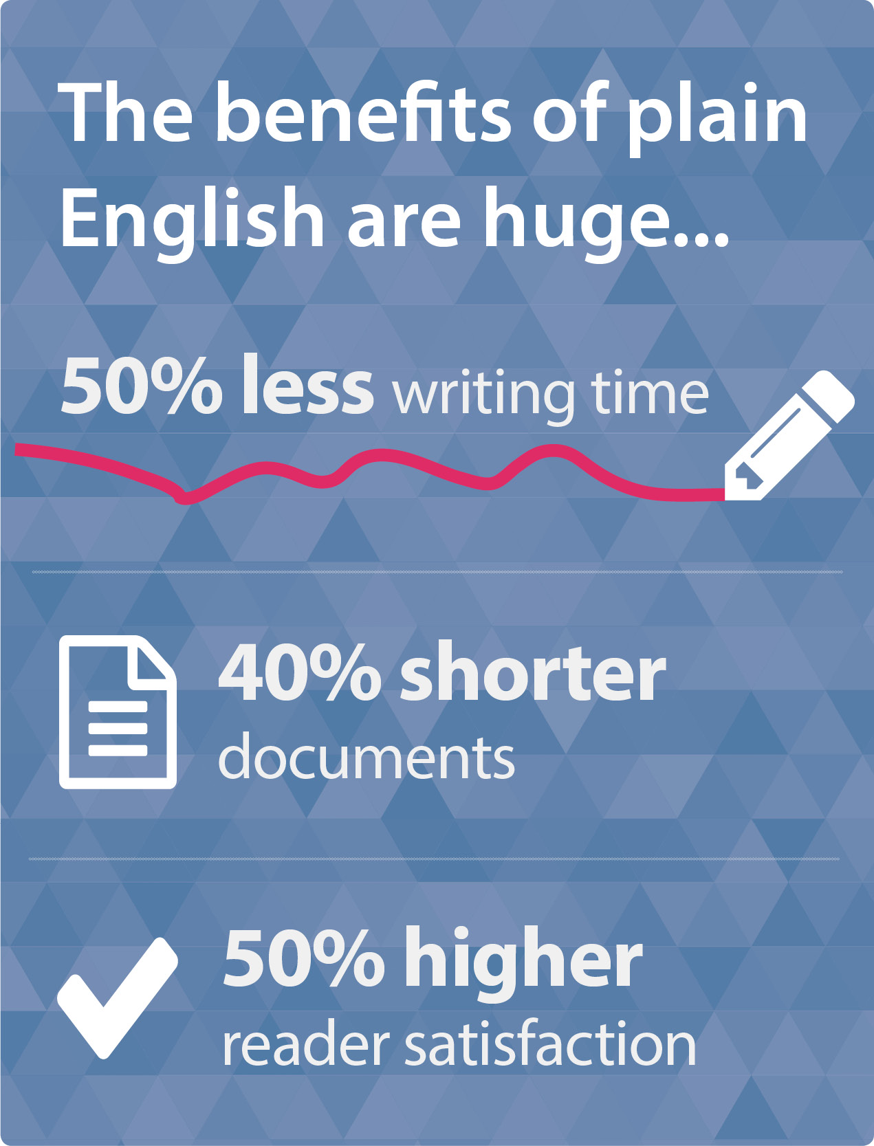 The benefits of plain English are huge