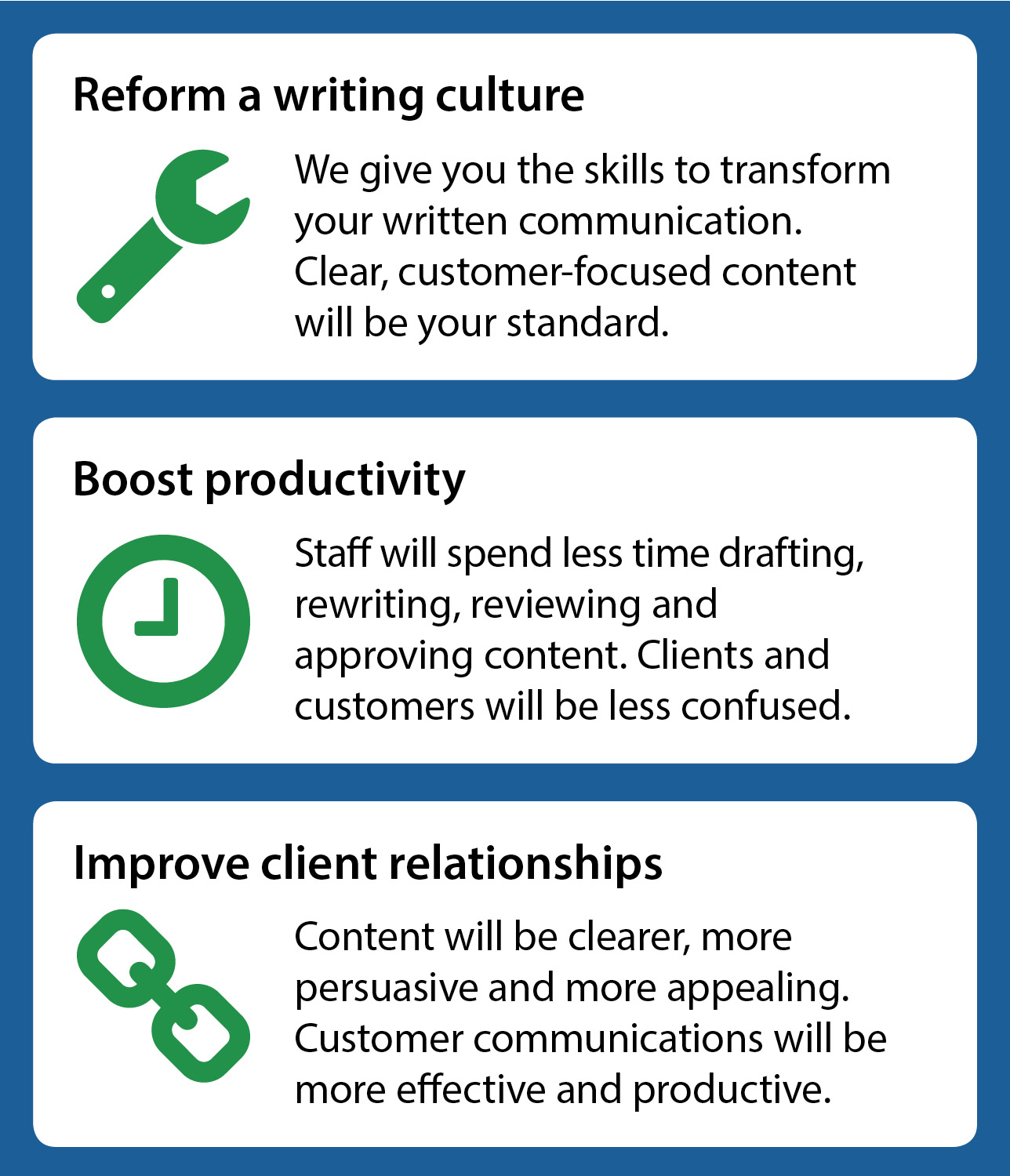 Our training can reform a writing culture, boost productivity and improve client relationships